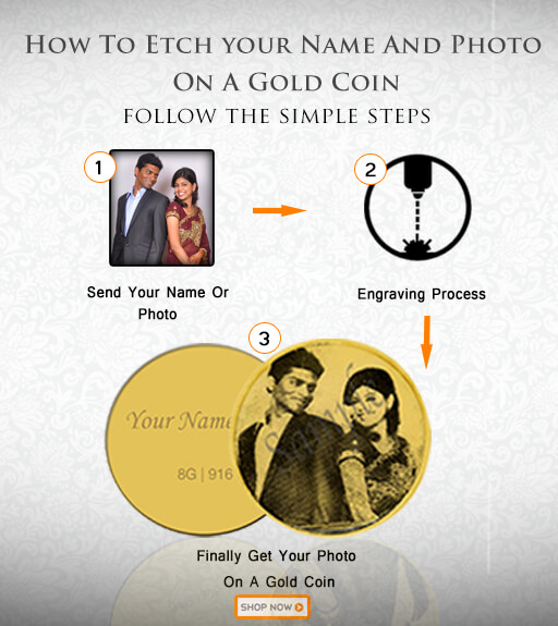 Wedding Gift For Your Wife: Best Gift Ideas For Your Husband/Wife's First Birthday