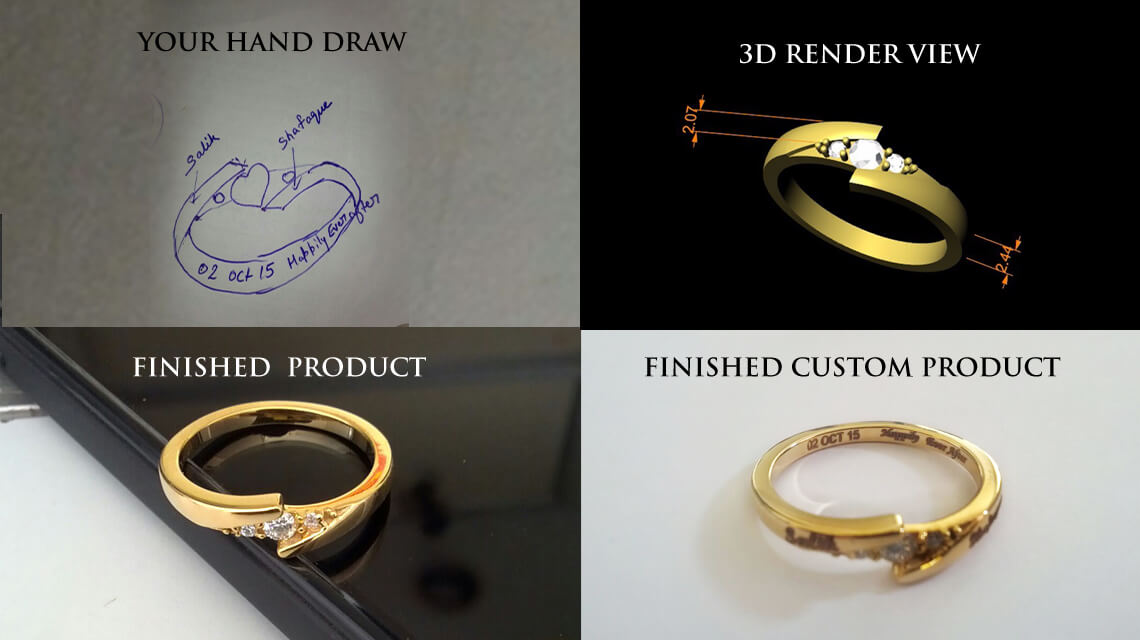How to get customized rings in india- process