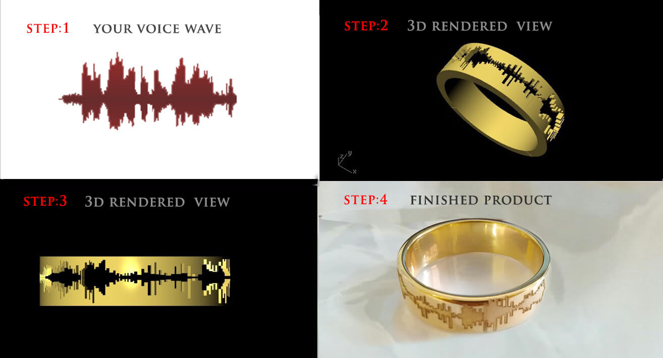 How to get sound wave ring -Process