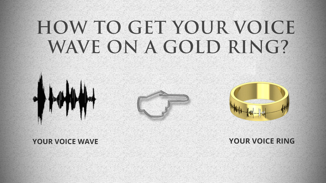 I do waveform rings