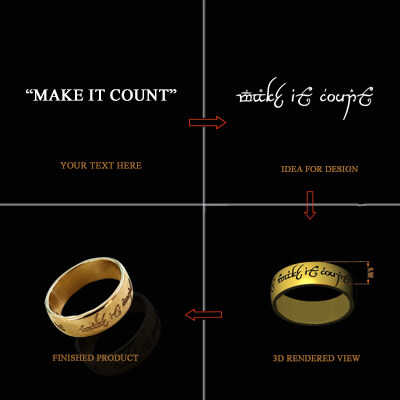 lord of the rings one ring to rule them all