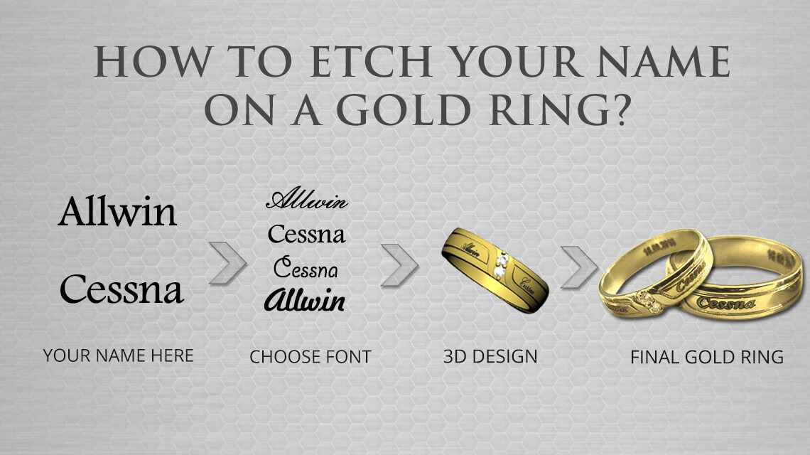 How To Get Name Engraved Rings For Your Wedding Engagement A Perfect Guide Augrav Com