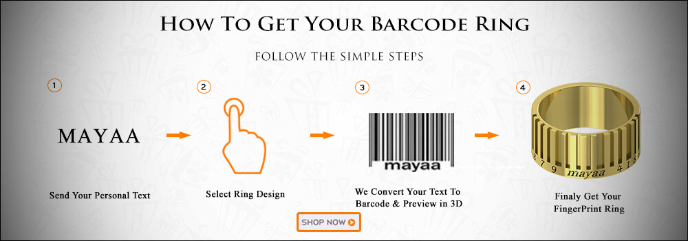 augrav-blog-barcodead