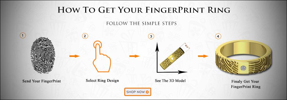 augrav-blog-fingerprint-ad