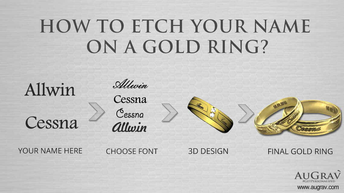 Shopping name engraved rings for wedding-engagement