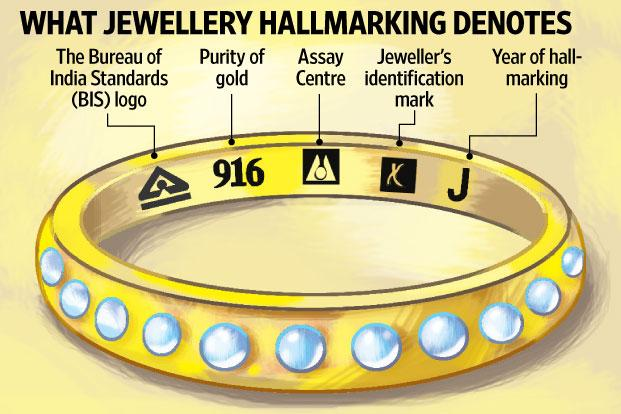 what jewellery hall mark denotes