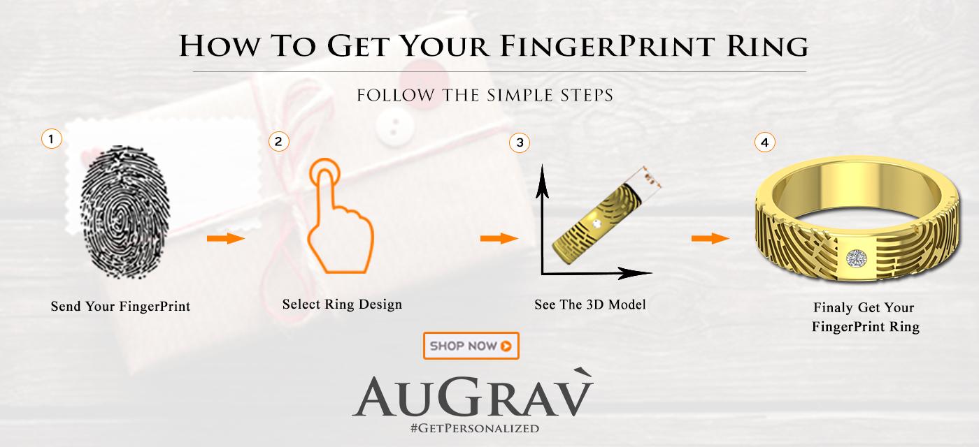 Blog Finger last