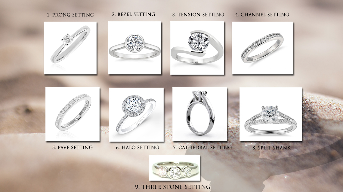 Do Check Out These Diamond Settings Before Buying A Diamond Ring